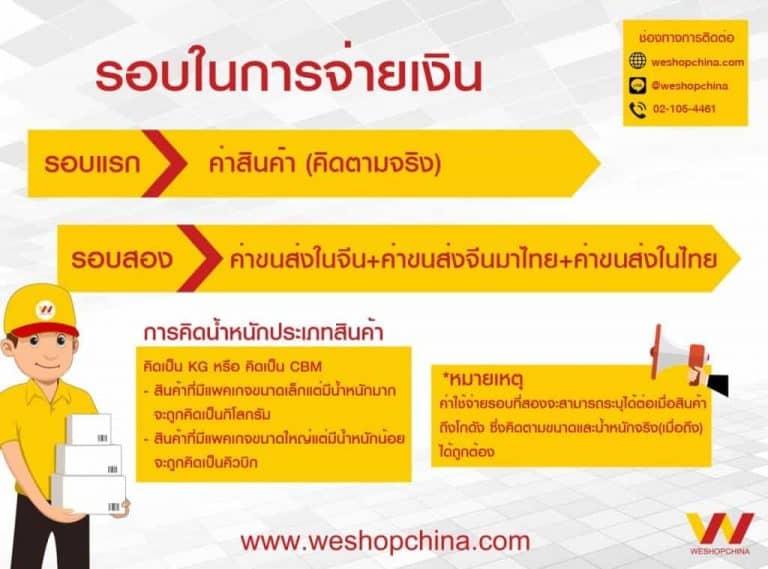 พรีออเดอร์จีน สินค้าจากจีน วิธีสั่งสินค้า S 5456906139863 1024x759 768x569