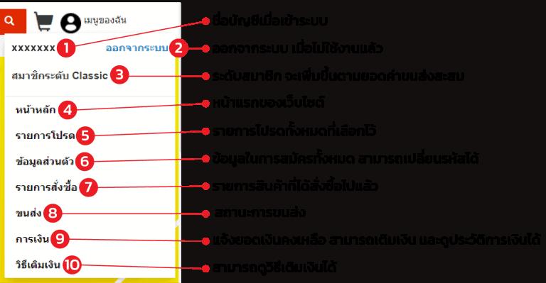 success-register หลังลงทะเบียน (หลังบ้าน)                                                                    1